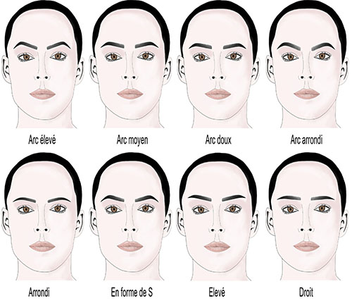différentes formes sourcils toulouse
