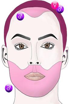 tichopigmentation homme femme